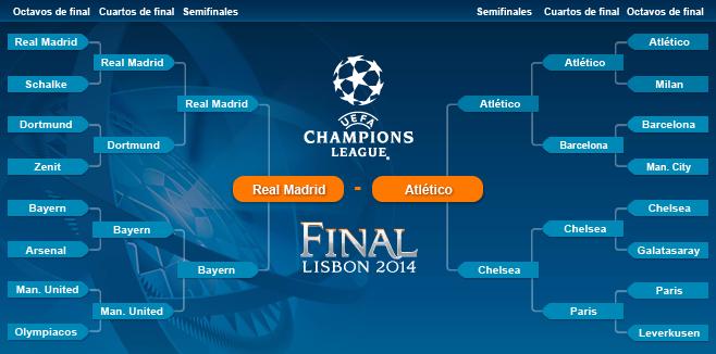 uefa europa league bracket la liga bracket